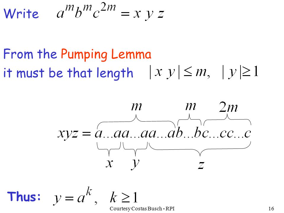 Courtesy Costas Busch - RPI16 Write it must be that length From the Pumping Lemma Thus: