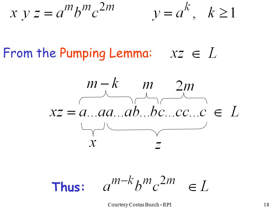 Courtesy Costas Busch - RPI18 From the Pumping Lemma: Thus: