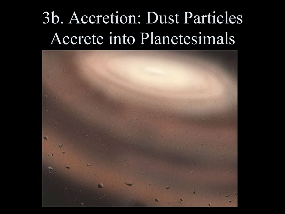 3b. Accretion: Dust Particles Accrete into Planetesimals