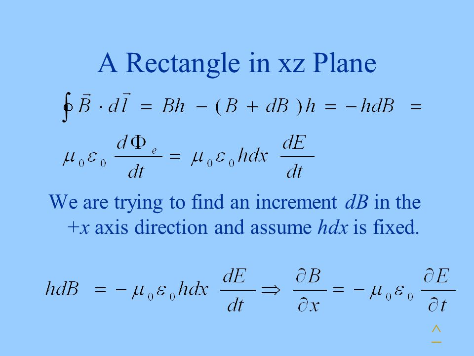 A Rectangle in xz Plane ^ We are trying to find an increment dB in the +x axis direction and assume hdx is fixed.