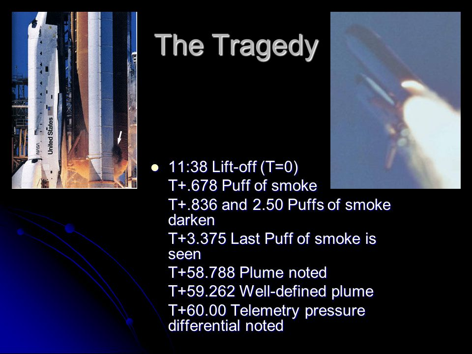 The Tragedy 11:38 Lift-off (T=0) 11:38 Lift-off (T=0) T+.678 Puff of smoke T+.678 Puff of smoke T+.836 and 2.50 Puffs of smoke darken T Last Puff of smoke is seen T Plume noted T Well-defined plume T Telemetry pressure differential noted