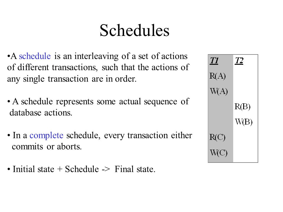 Schedules A schedule is an interleaving of a set of actions of different transactions, such that the actions of any single transaction are in order.