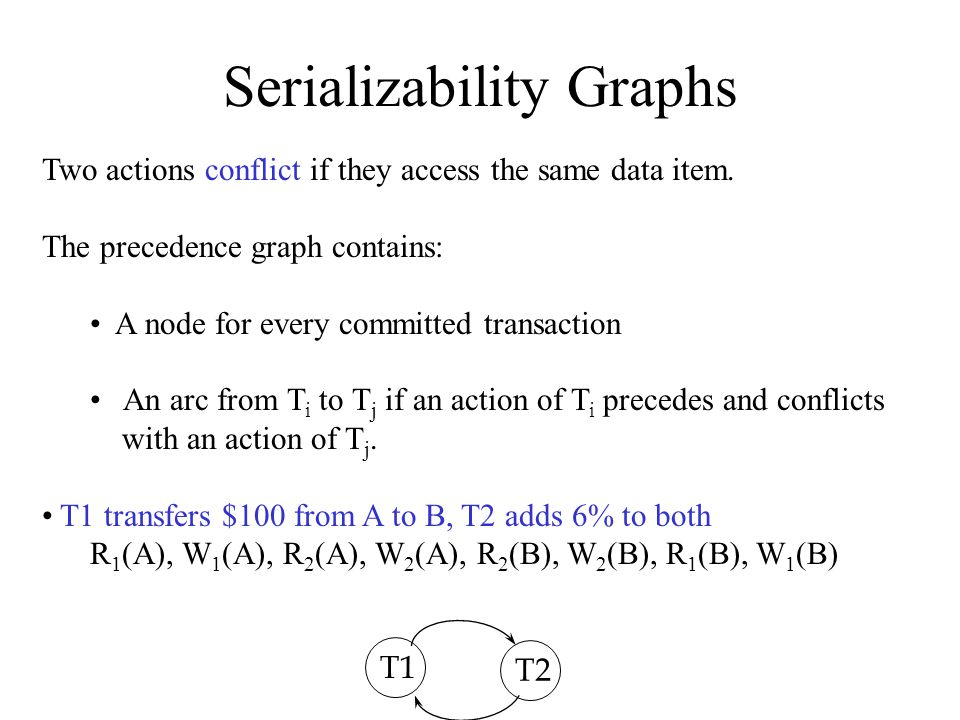 Serializability Graphs Two actions conflict if they access the same data item.