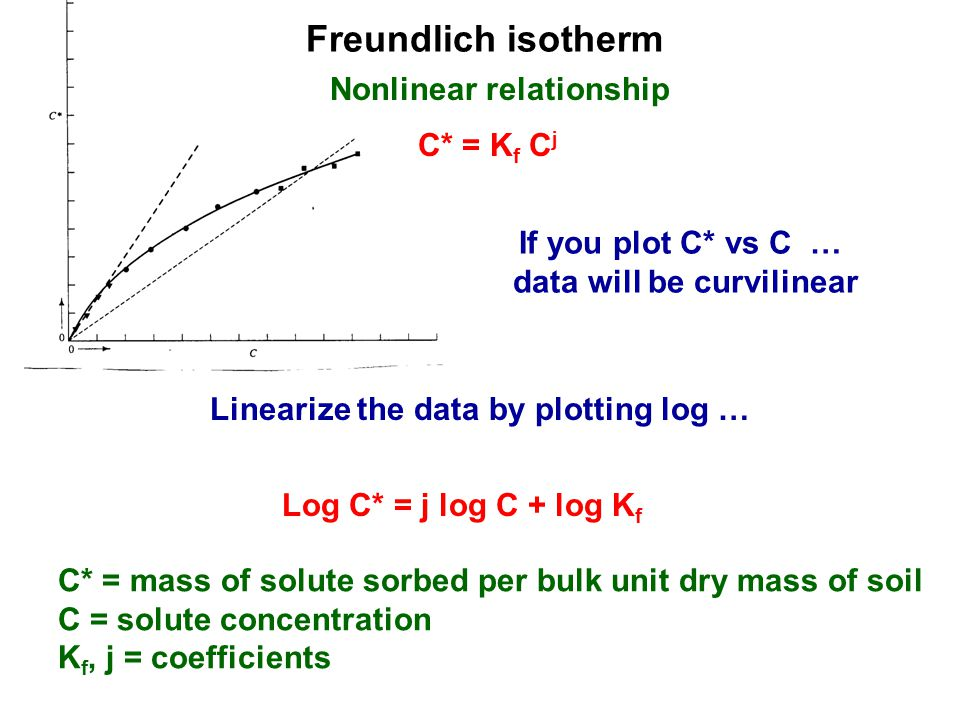 Freundlich isotherm Log C* = j log C + log K f C* = K f C j C* = mass of solute sorbed per bulk unit dry mass of soil C = solute concentration K f, j = coefficients Nonlinear relationship If you plot C* vs C … data will be curvilinear Linearize the data by plotting log …