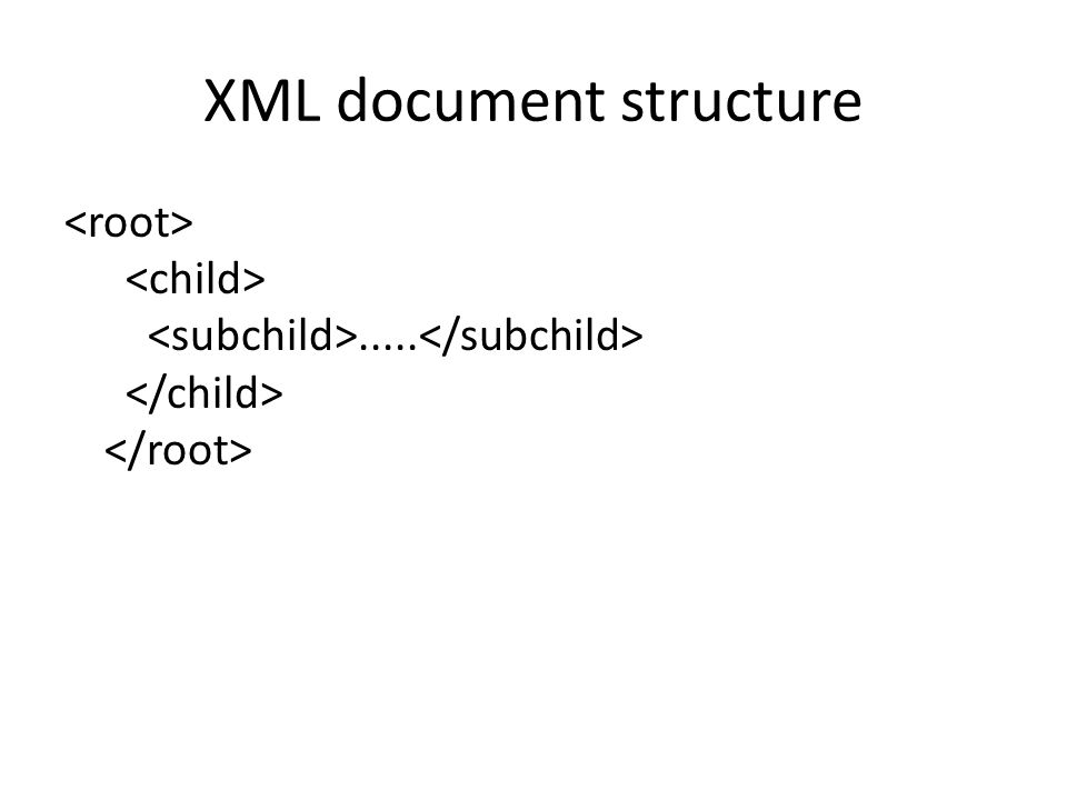 XML document structure.....