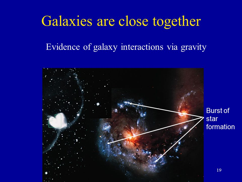 19 Galaxies are close together Evidence of galaxy interactions via gravity Burst of star formation