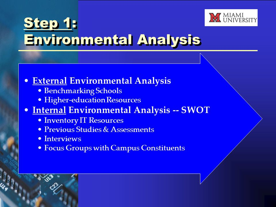 Step 1: Environmental Analysis External Environmental Analysis Benchmarking Schools Higher-education Resources Internal Environmental Analysis -- SWOT Inventory IT Resources Previous Studies & Assessments Interviews Focus Groups with Campus Constituents