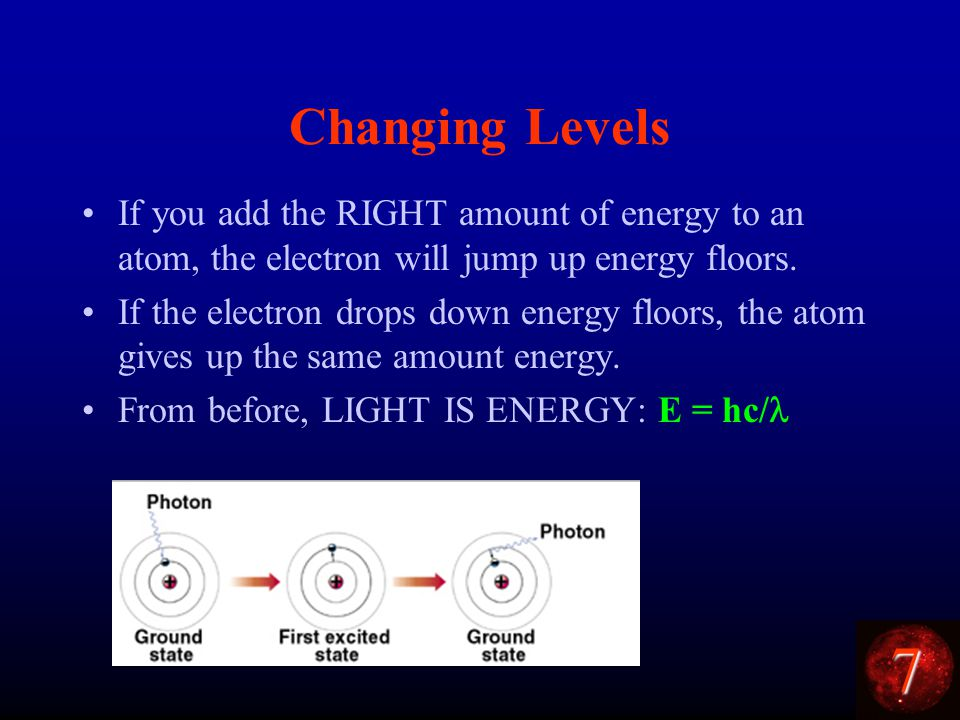 7 Changing Levels If you add the RIGHT amount of energy to an atom, the electron will jump up energy floors.