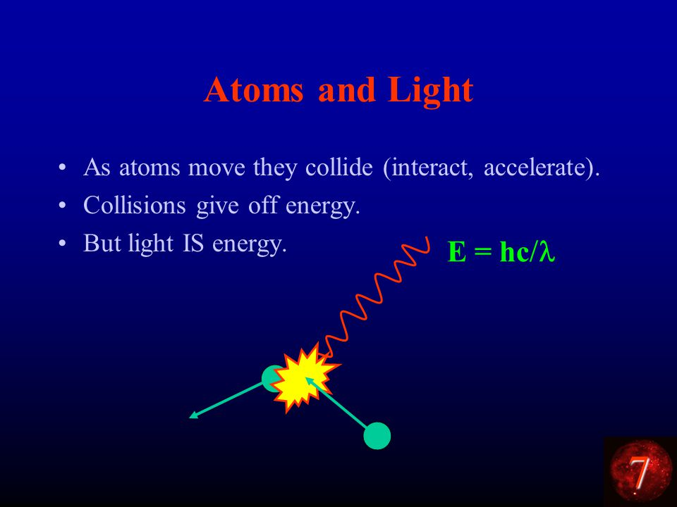 7 Atoms and Light As atoms move they collide (interact, accelerate).