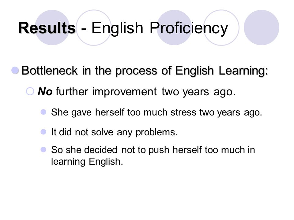 Results Results - English Proficiency Bottleneck in the process of English Learning: Bottleneck in the process of English Learning:  No further improvement two years ago.