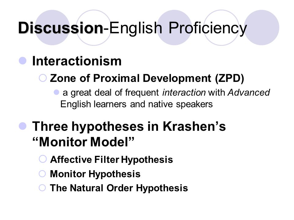 Discussion Discussion-English Proficiency Interactionism  Zone of Proximal Development (ZPD) a great deal of frequent interaction with Advanced English learners and native speakers Three hypotheses in Krashen's Monitor Model  Affective Filter Hypothesis  Monitor Hypothesis  The Natural Order Hypothesis