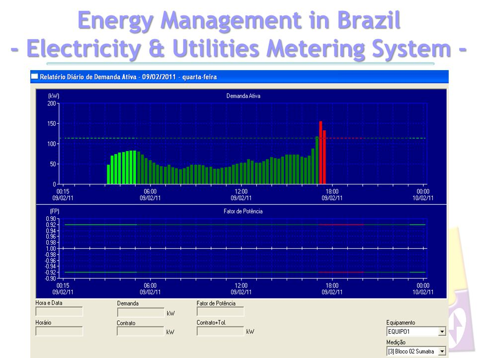 Grupo SAGE | Energy Efficiency & Renewable Energy Energy Management in Brazil - Electricity & Utilities Metering System -