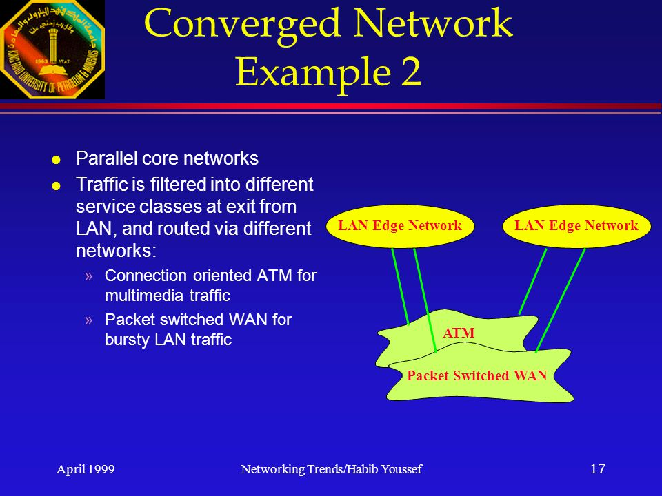 April 1999Networking Trends/Habib Youssef17 Converged Network Example 2 l Parallel core networks l Traffic is filtered into different service classes at exit from LAN, and routed via different networks: »Connection oriented ATM for multimedia traffic »Packet switched WAN for bursty LAN traffic LAN Edge Network ATM Packet Switched WAN