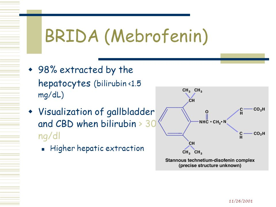 11/26/2001 DISIDA (Disofenin)  85% extracted by the hepatocytes  Visualization of gallbladder and CBD when bilirubin > 8 ng/dl