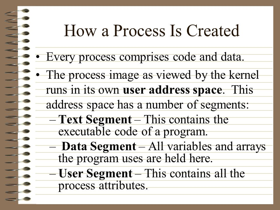 How a Process Is Created Every process comprises code and data.