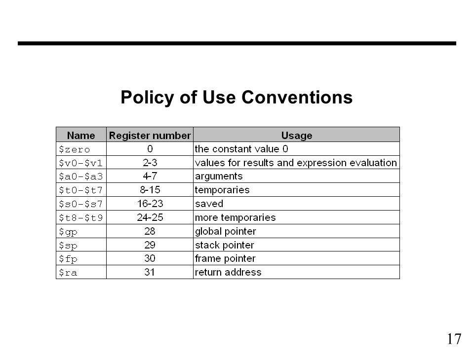 17 Policy of Use Conventions