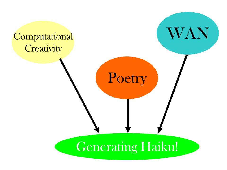 Poetry Computational Creativity WAN Generating Haiku!