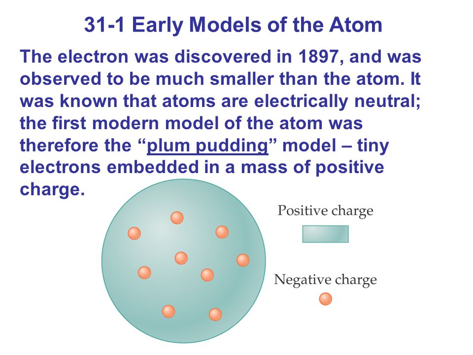 31-1 Early Models of the Atom The electron was discovered in 1897, and was observed to be much smaller than the atom.