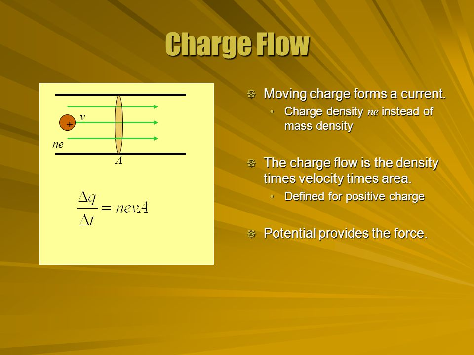 Charge Flow  Moving charge forms a current.