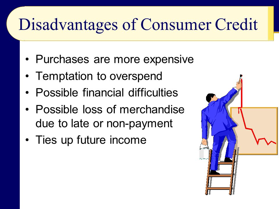 Disadvantages of Consumer Credit Purchases are more expensive Temptation to overspend Possible financial difficulties Possible loss of merchandise due to late or non-payment Ties up future income