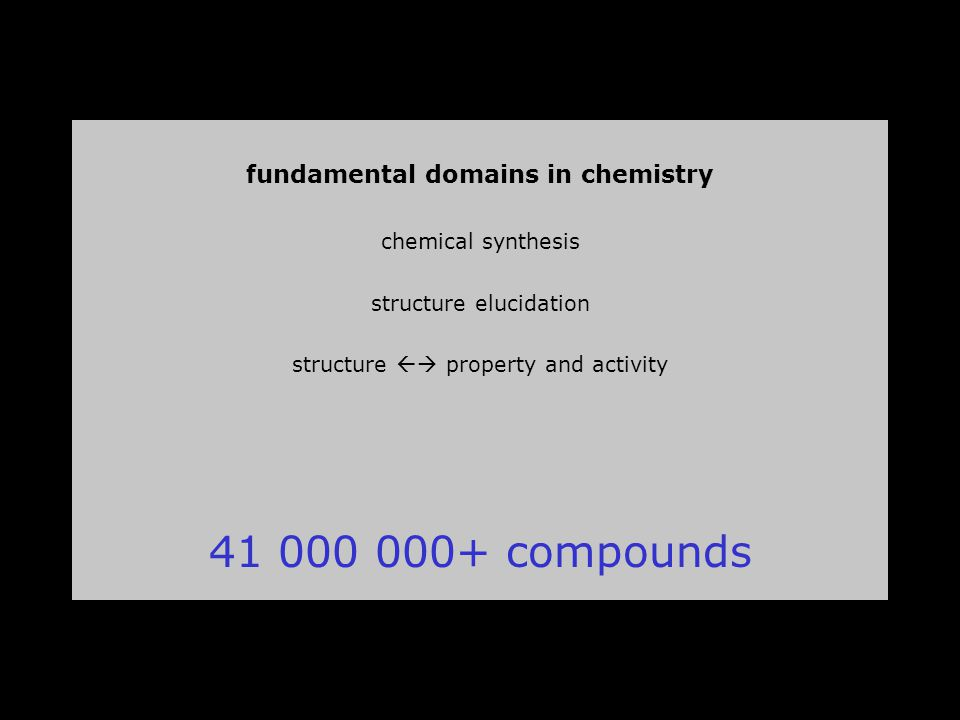 fundamental domains in chemistry chemical synthesis structure elucidation structure  property and activity compounds