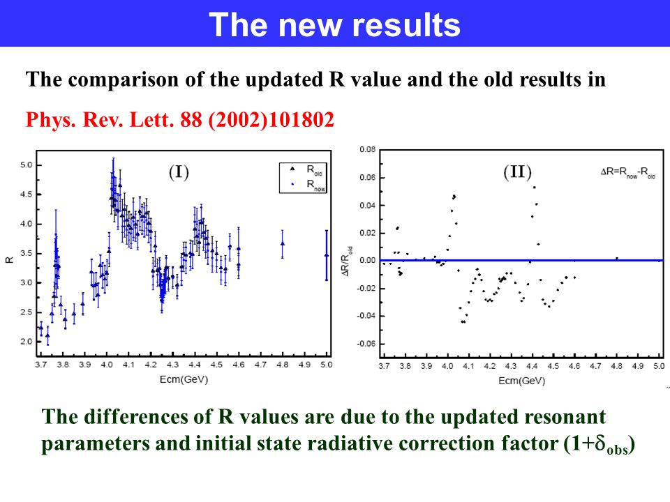 The new results The comparison of the updated R value and the old results in Phys.