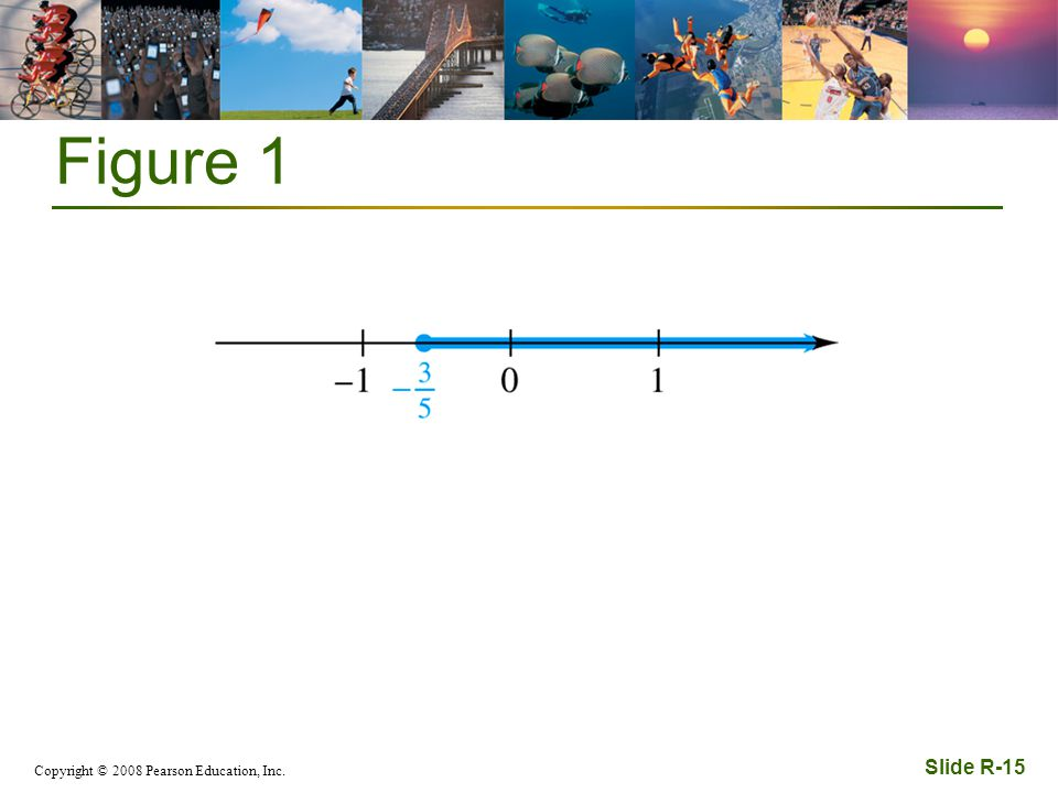 Copyright © 2008 Pearson Education, Inc. Slide R-15 Figure 1