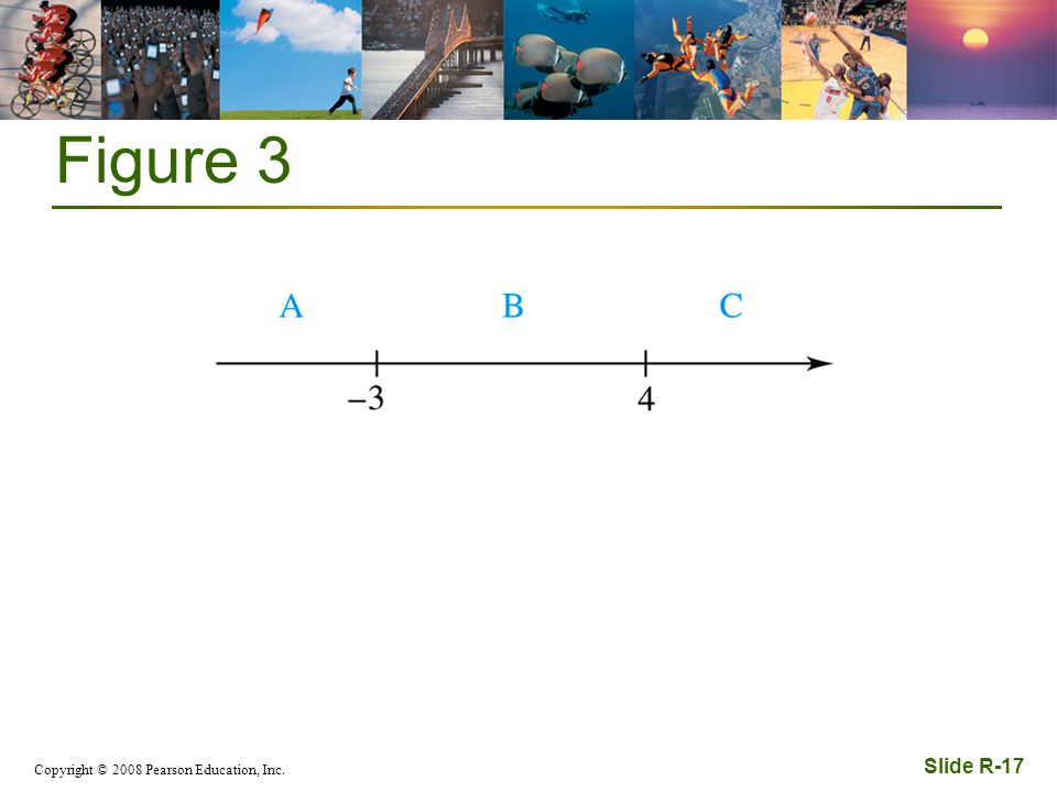 Copyright © 2008 Pearson Education, Inc. Slide R-17 Figure 3