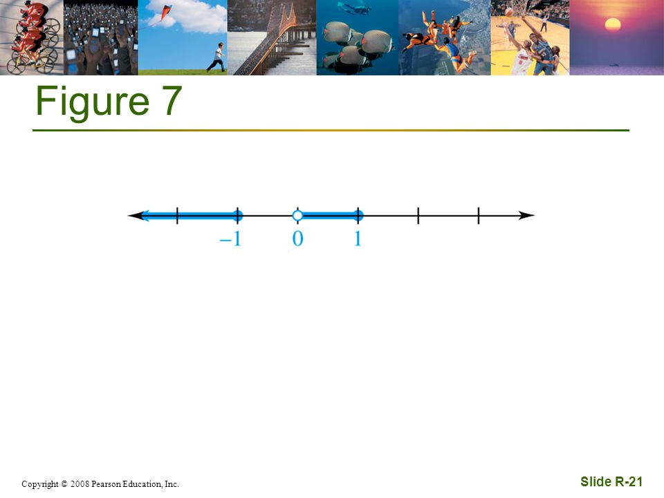 Copyright © 2008 Pearson Education, Inc. Slide R-21 Figure 7
