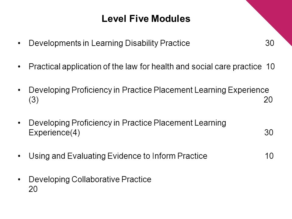 Level Five Modules Developments in Learning Disability Practice 30 Practical application of the law for health and social care practice 10 Developing Proficiency in Practice Placement Learning Experience (3) 20 Developing Proficiency in Practice Placement Learning Experience(4) 30 Using and Evaluating Evidence to Inform Practice 10 Developing Collaborative Practice 20
