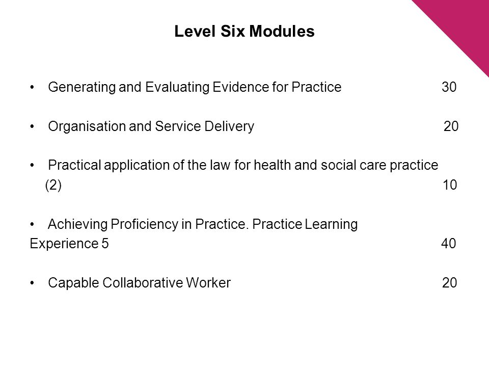 Level Six Modules Generating and Evaluating Evidence for Practice 30 Organisation and Service Delivery 20 Practical application of the law for health and social care practice (2) 10 Achieving Proficiency in Practice.