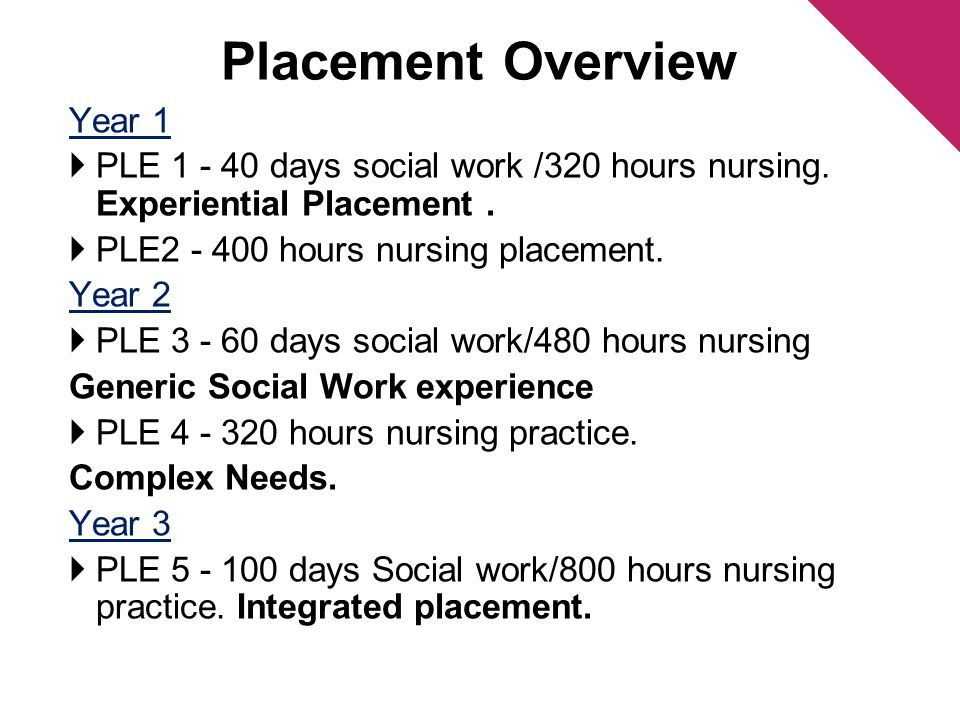 Year 1  PLE days social work /320 hours nursing.