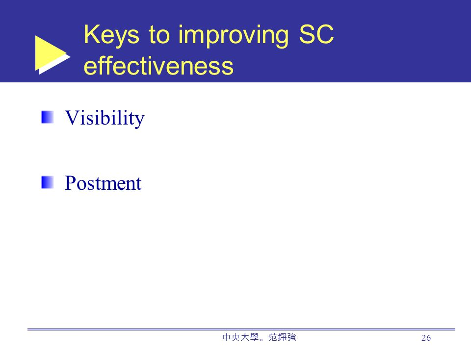 中央大學。范錚強 26 Keys to improving SC effectiveness Visibility Postment