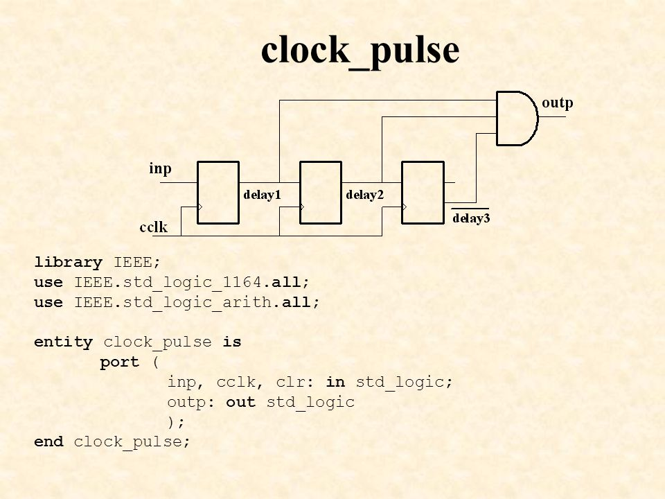 library IEEE; use IEEE.std_logic_1164.all; use IEEE.std_logic_arith.all; entity clock_pulse is port ( inp, cclk, clr: in std_logic; outp: out std_logic ); end clock_pulse; clock_pulse