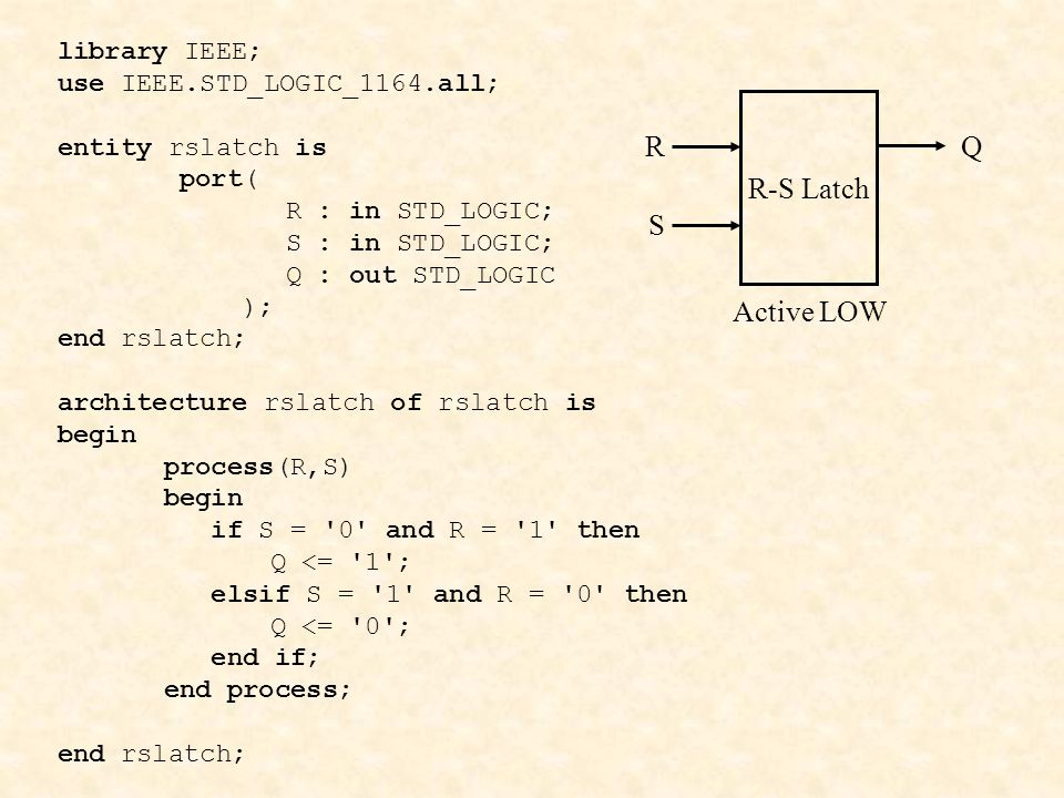 library IEEE; use IEEE.STD_LOGIC_1164.all; entity rslatch is port( R : in STD_LOGIC; S : in STD_LOGIC; Q : out STD_LOGIC ); end rslatch; architecture rslatch of rslatch is begin process(R,S) begin if S = 0 and R = 1 then Q <= 1 ; elsif S = 1 and R = 0 then Q <= 0 ; end if; end process; end rslatch; R-S Latch R S Q Active LOW