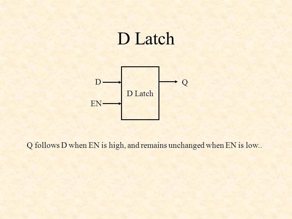 D Latch D EN Q Q follows D when EN is high, and remains unchanged when EN is low..