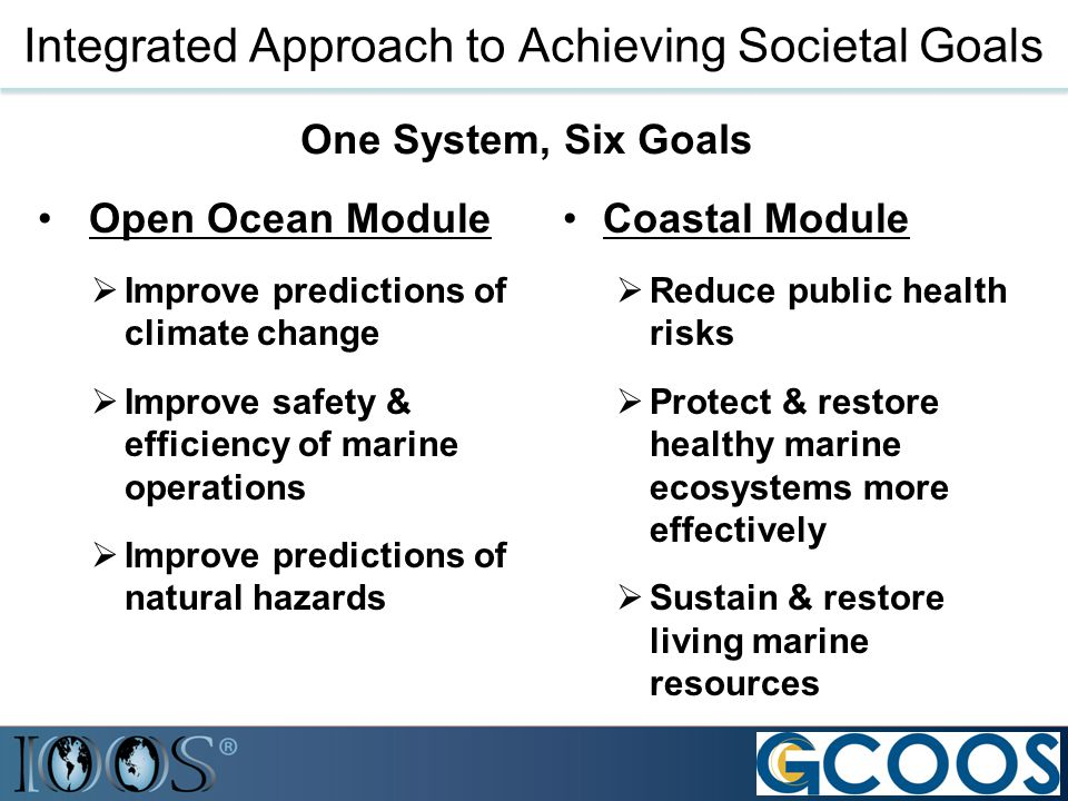 Open Ocean Module  Improve predictions of climate change  Improve safety & efficiency of marine operations  Improve predictions of natural hazards Coastal Module  Reduce public health risks  Protect & restore healthy marine ecosystems more effectively  Sustain & restore living marine resources Integrated Approach to Achieving Societal Goals One System, Six Goals