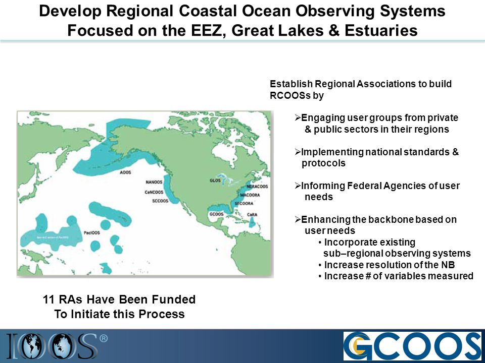 Establish Regional Associations to build RCOOSs by  Engaging user groups from private & public sectors in their regions  Implementing national standards & protocols  Informing Federal Agencies of user needs  Enhancing the backbone based on user needs Incorporate existing sub–regional observing systems Increase resolution of the NB Increase # of variables measured Develop Regional Coastal Ocean Observing Systems Focused on the EEZ, Great Lakes & Estuaries 11 RAs Have Been Funded To Initiate this Process