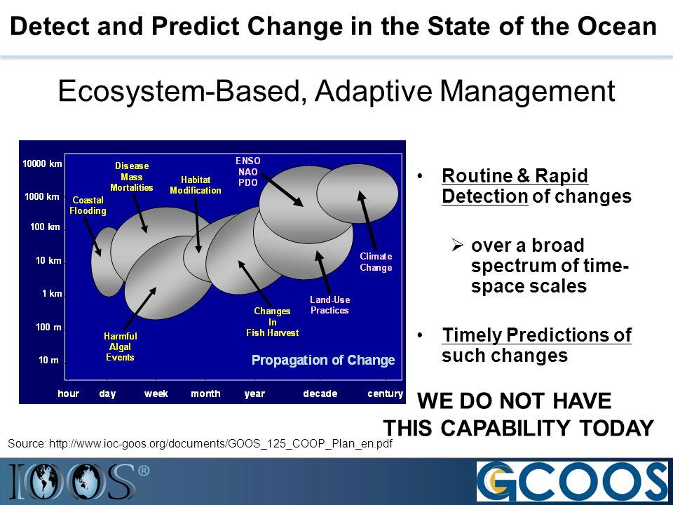 Ecosystem-Based, Adaptive Management Routine & Rapid Detection of changes  over a broad spectrum of time- space scales Timely Predictions of such changes Detect and Predict Change in the State of the Ocean Source:   WE DO NOT HAVE THIS CAPABILITY TODAY