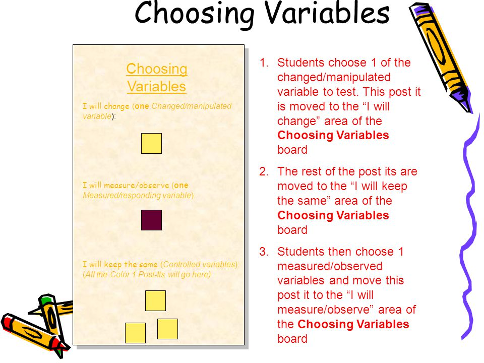Choosing Variables I will change (one Changed/manipulated variable): I will measure/observe (one Measured/responding variable): I will keep the same (Controlled variables): (All the Color 1 Post-Its will go here) Choosing Variables 1.Students choose 1 of the changed/manipulated variable to test.