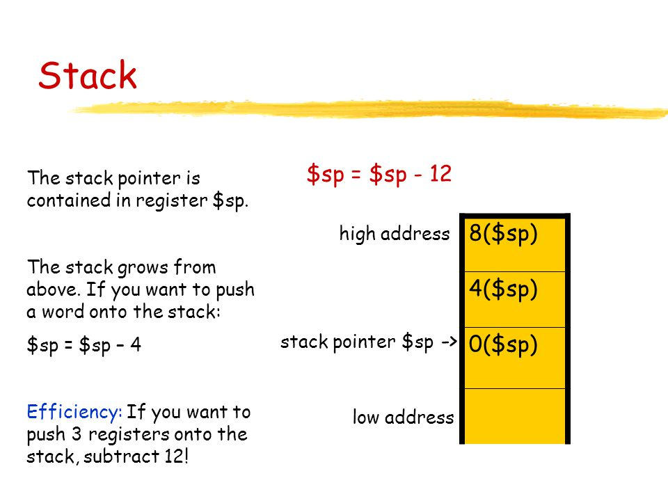 Stack 8($sp) 4($sp) 0($sp) high address low address stack pointer $sp -> The stack pointer is contained in register $sp.