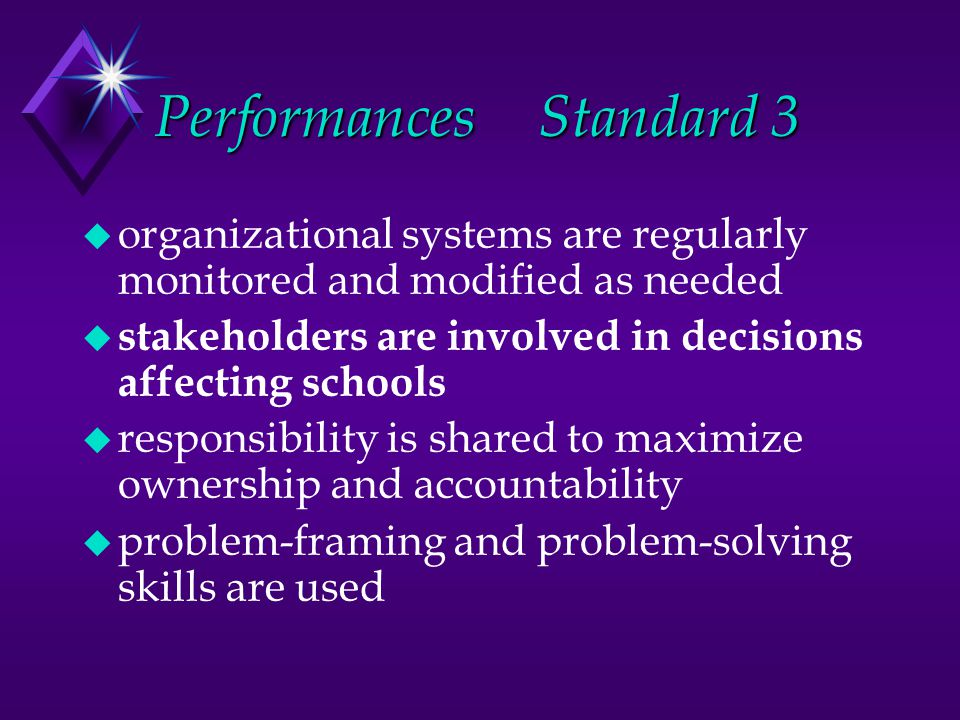 PerformancesStandard 3 u organizational systems are regularly monitored and modified as needed u stakeholders are involved in decisions affecting schools u responsibility is shared to maximize ownership and accountability u problem-framing and problem-solving skills are used