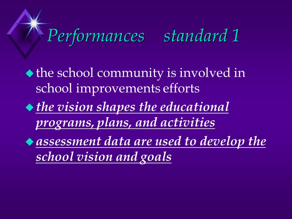 Performancesstandard 1 u the school community is involved in school improvements efforts u the vision shapes the educational programs, plans, and activities u assessment data are used to develop the school vision and goals
