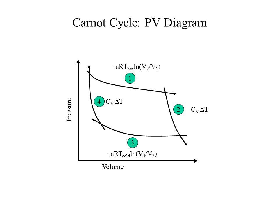 slide_2 pv diagram of refrigeration cycle refrigerator repair ideas pv diagram at readyjetset.co