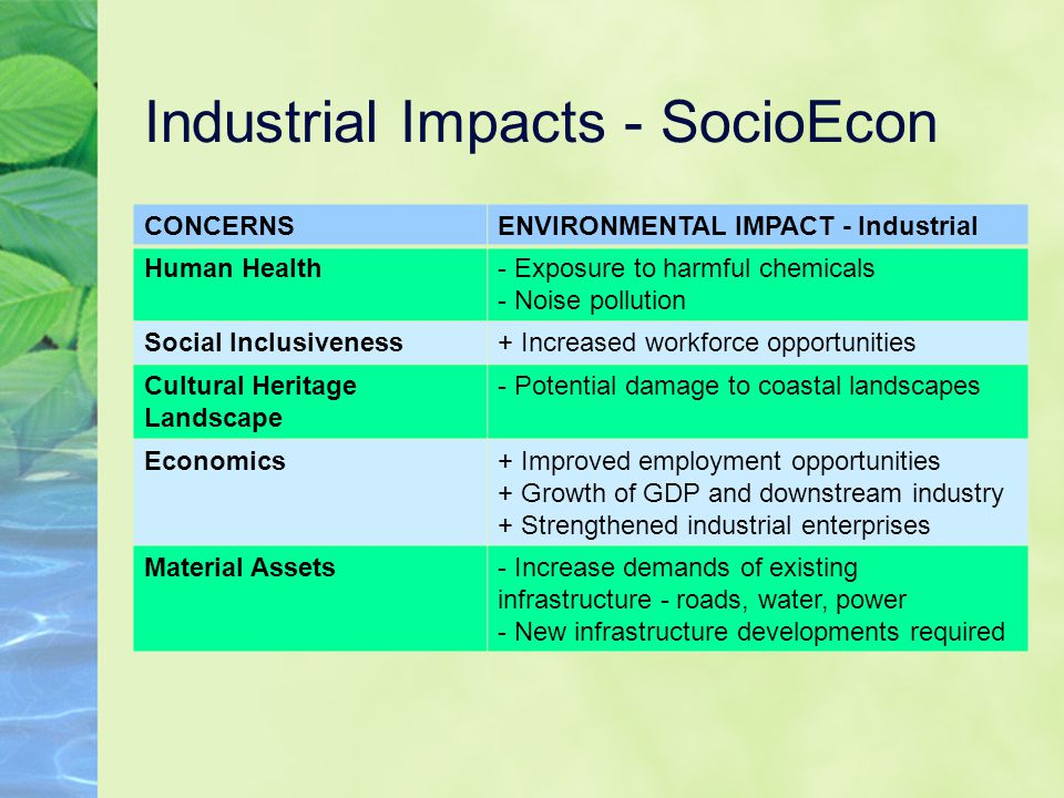 Industrial Impacts - SocioEcon CONCERNSENVIRONMENTAL IMPACT - Industrial Human Health- Exposure to harmful chemicals - Noise pollution Social Inclusiveness+ Increased workforce opportunities Cultural Heritage Landscape - Potential damage to coastal landscapes Economics+ Improved employment opportunities + Growth of GDP and downstream industry + Strengthened industrial enterprises Material Assets- Increase demands of existing infrastructure - roads, water, power - New infrastructure developments required