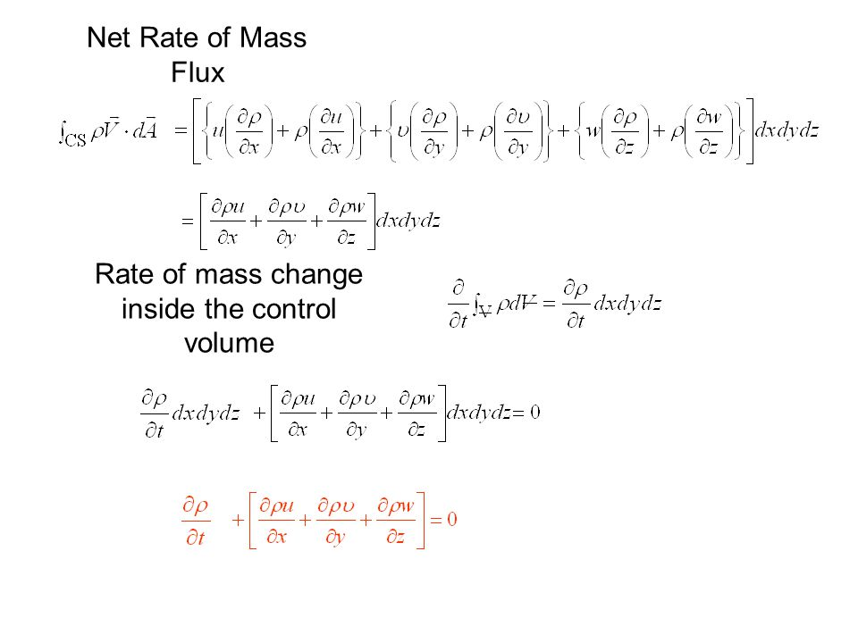 Net Rate of Mass Flux Rate of mass change inside the control volume