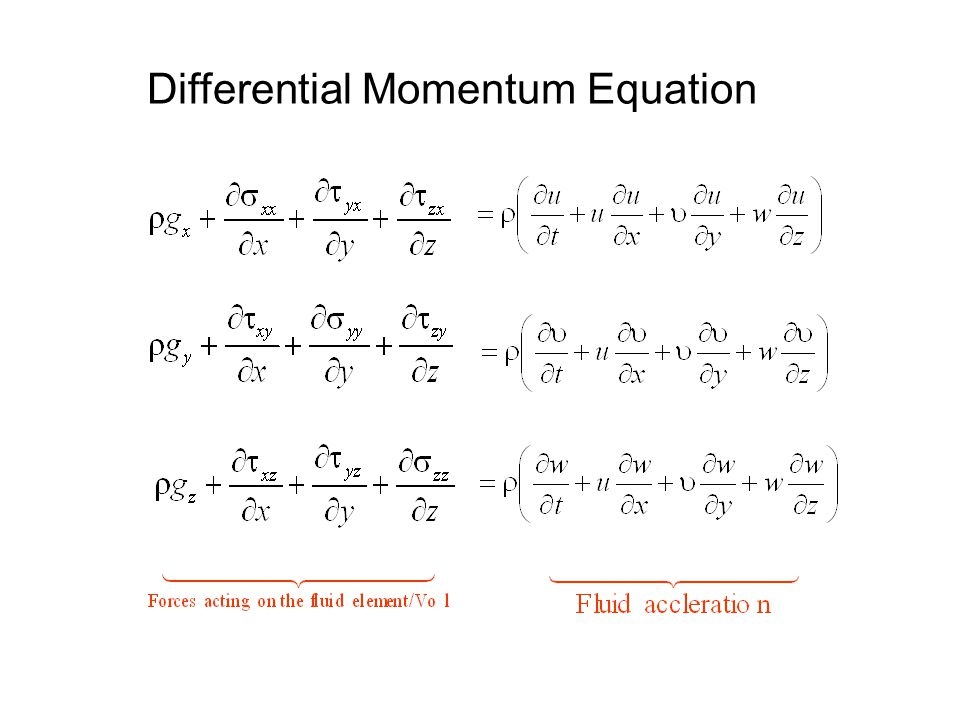 Differential Momentum Equation