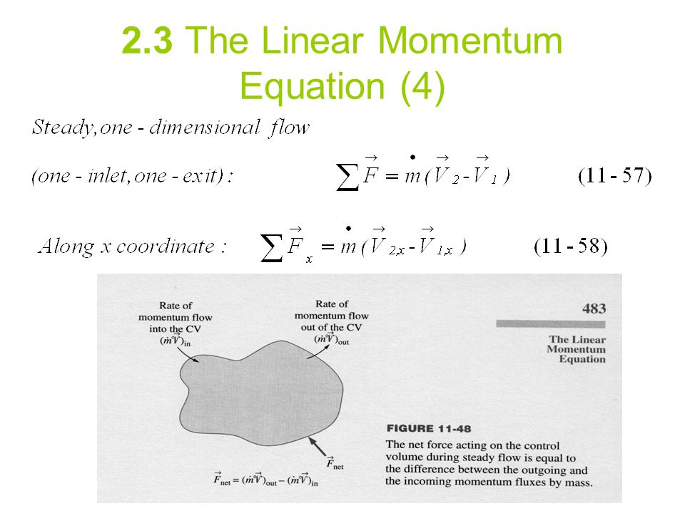 2.3 The Linear Momentum Equation (4)
