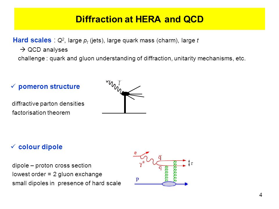 4 Diffraction at HERA and QCD Hard scales : Q 2, large p t (jets), large quark mass (charm), large t  QCD analyses challenge : quark and gluon understanding of diffraction, unitarity mechanisms, etc.