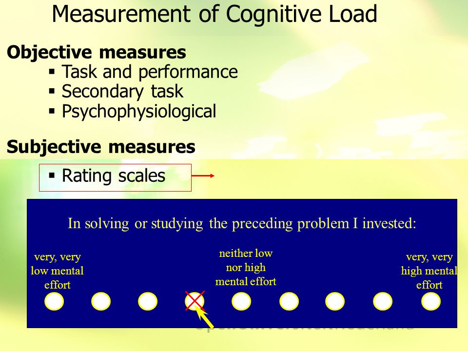 very, very low mental effort very, very high mental effort neither low nor high mental effort In solving or studying the preceding problem I invested: Measurement of Cognitive Load Objective measures  Task and performance  Secondary task  Psychophysiological Subjective measures  Rating scales
